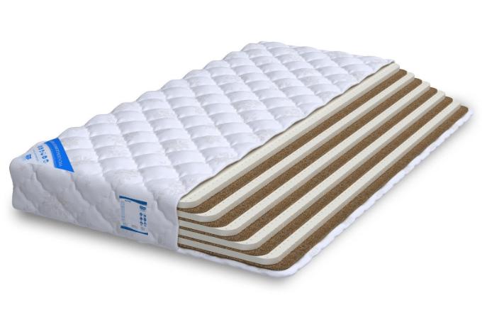 Рейтинг лучших фирм-производителей матрасов: выбираем самый качественный для сна